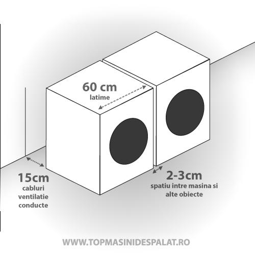 schita dimensiuni masina de spalat
